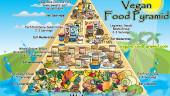 vista previa del artículo Día Internacional del Veganismo
