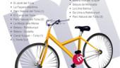 vista previa del artículo Metrovalencia ofrece sus rutas «Bici + Metro»