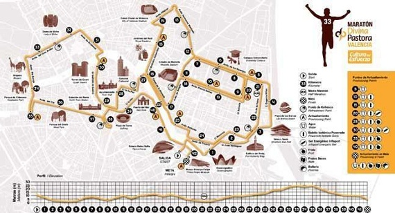 recorrido-maraton-valencia